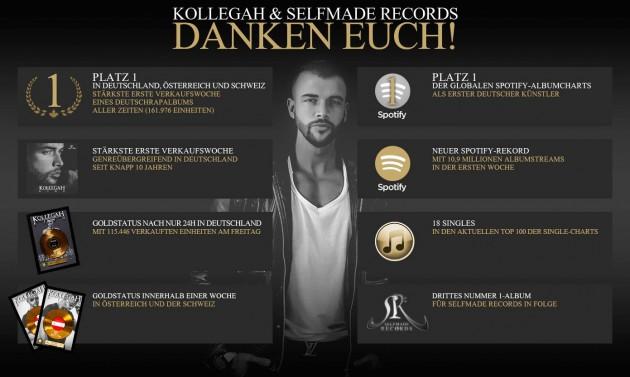 Kollegah - King Infografik
